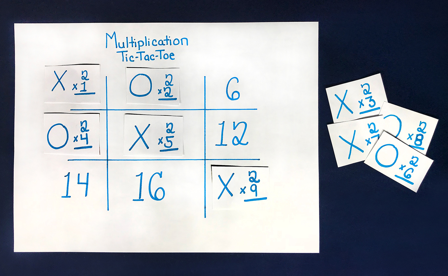 Basic Multiplication Activity