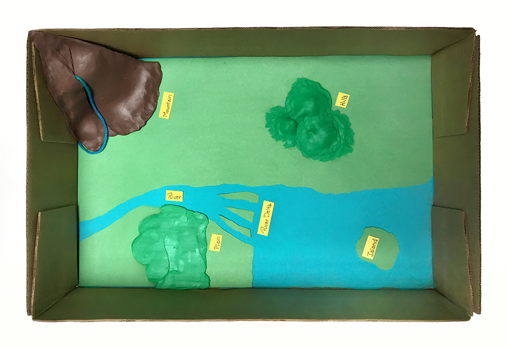 Basic Topography for Kids