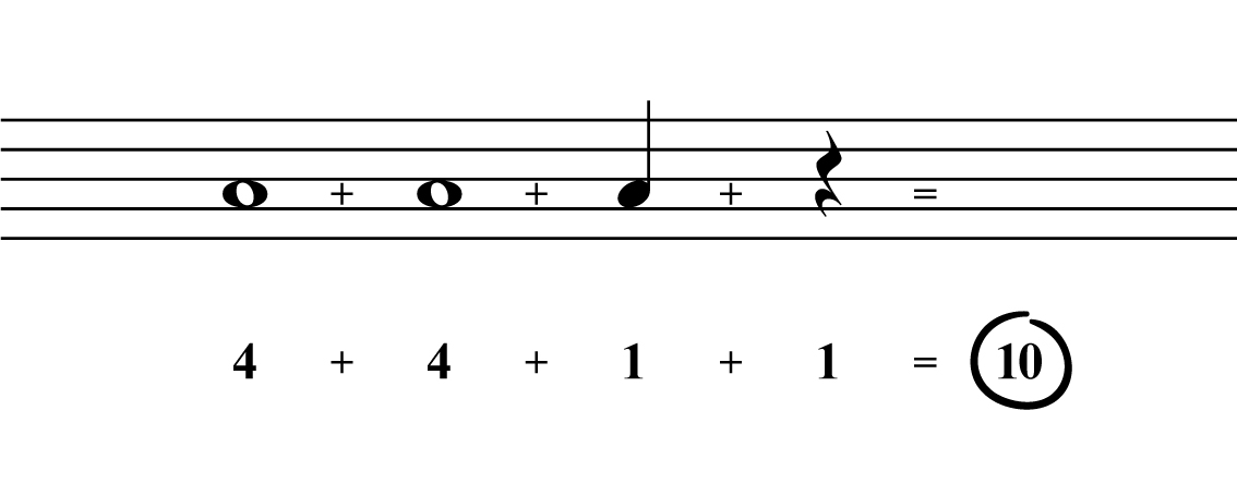 Music Note Addition and Subtraction